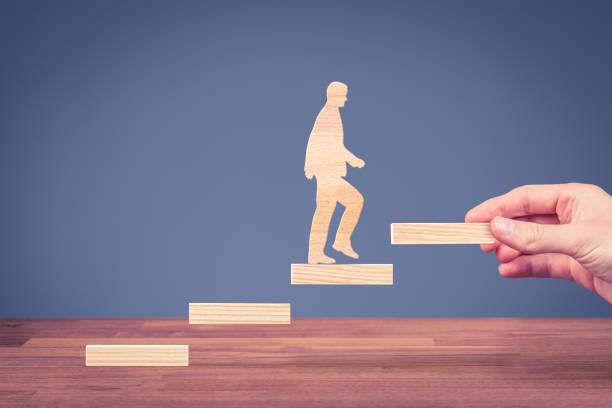 Persoonlijke groei coaching persoonlijke ontwikkeling